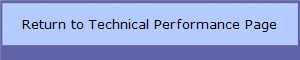 Return to Technical Performance Page